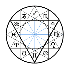 cercle alchimiste